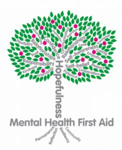 MHFA Recovery Tree, Mental Health Awareness Week 2021